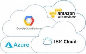 Cloud Compliance - AWS, Google Cloud Platform, IBM Cloud, Azure Cloud