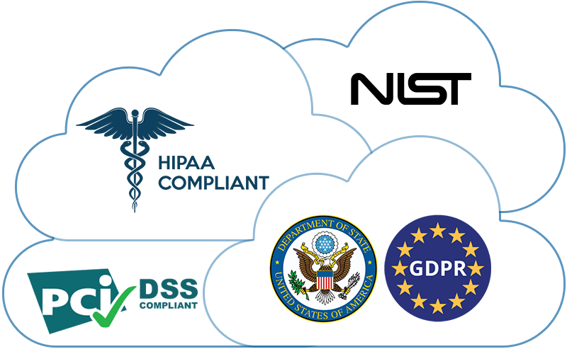 Cloud Compliance - PCI, HIPAA, NIST, GDPR